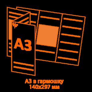 буклет А3 в гармошку